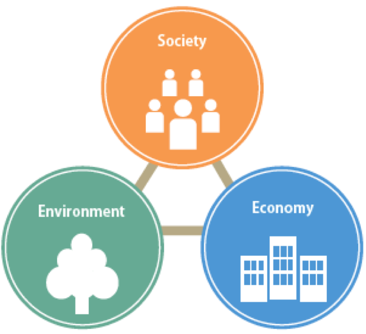 mss business and economic environment Contents introduction:economic environment of business economic environment refers to all those economic factors, which trained economists supplying the macro economic forecast and research are found in major companies in manufacturing, commerce and.